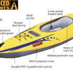 Advanced Elements FireFly Inflatable Kayak – Best AE Option?