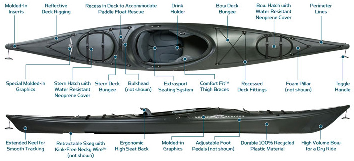 features of the Necky Manitou 14 Kayak